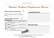 future-perfect-continuous_grammar-guide